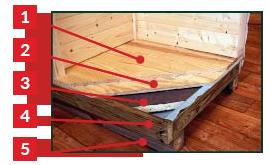 log cabin construction details